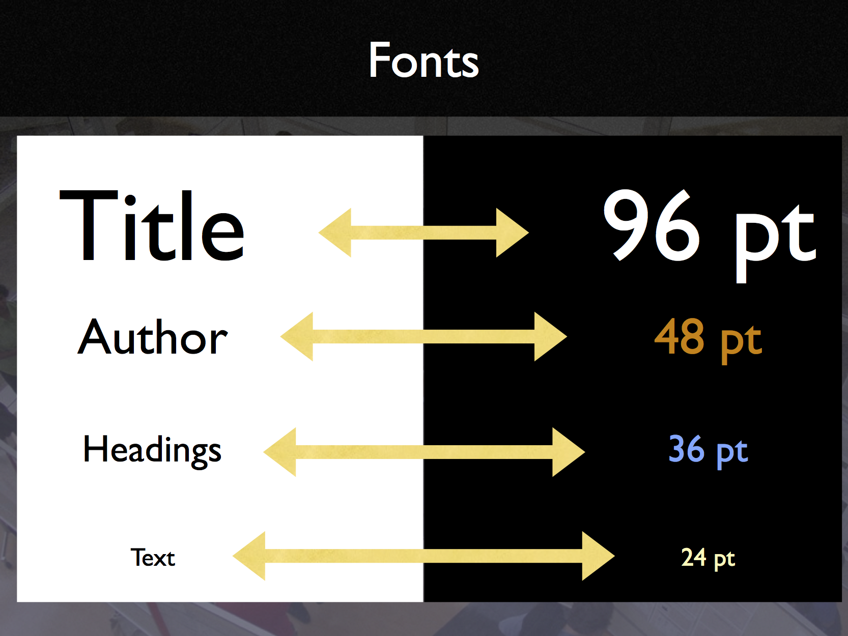 Poster design dimensions - Fonts